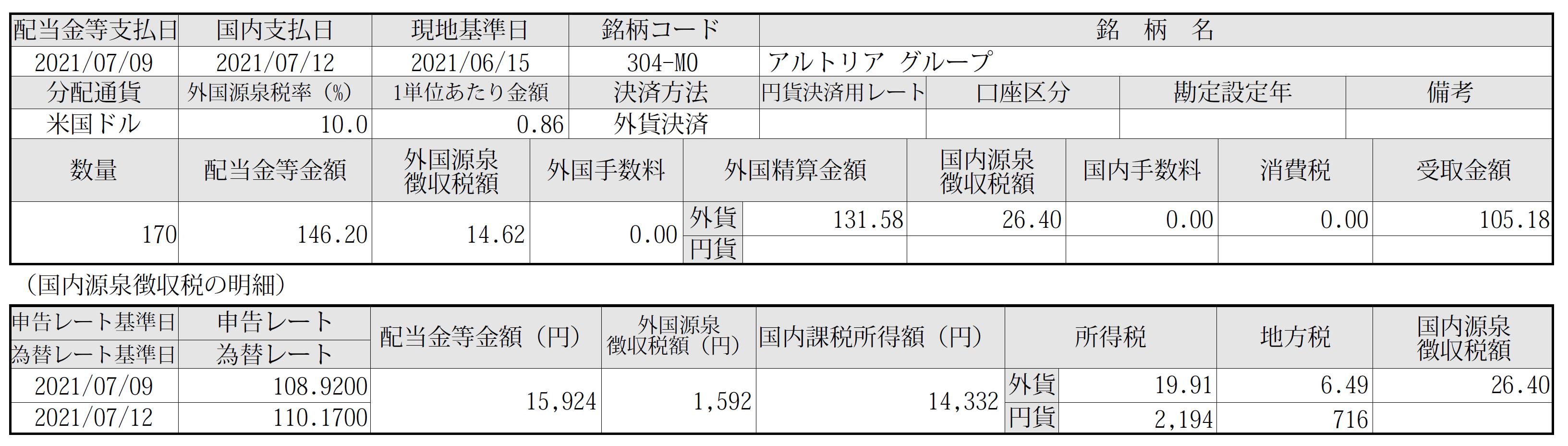 f:id:hodo-work:20210728114200p:plain