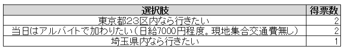 f:id:hodogayamockcenter:20170130214356j:plain