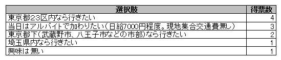 f:id:hodogayamockcenter:20170208233034j:plain