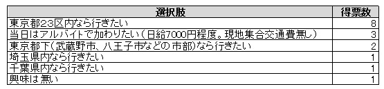 f:id:hodogayamockcenter:20170302221444j:plain