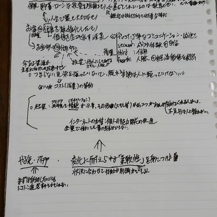 f:id:hodokawayuuki:20181214121411j:plain