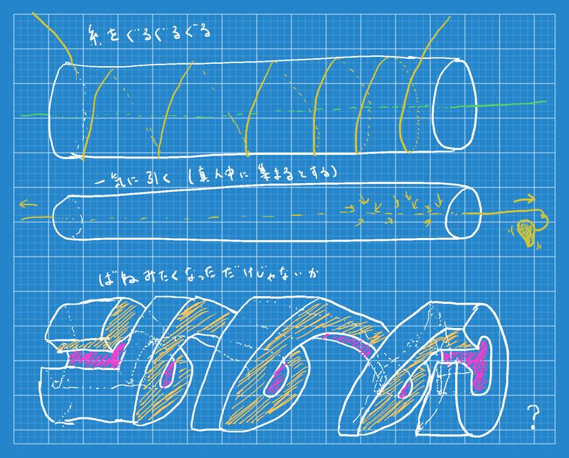 f:id:hogashi:20201114021835j:plain
