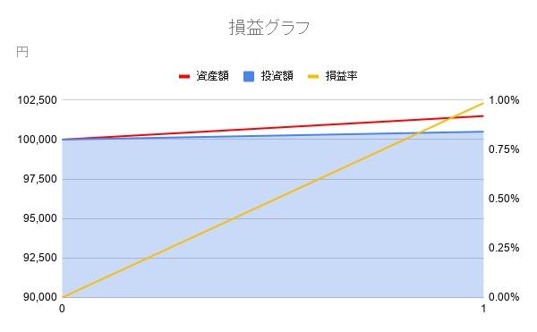f:id:hogeanime:20201217221743j:plain