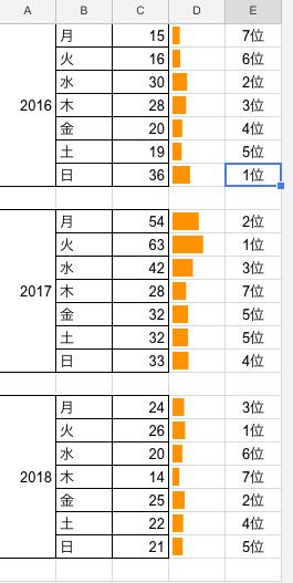 f:id:hogehoge0919:20181127120411p:plain
