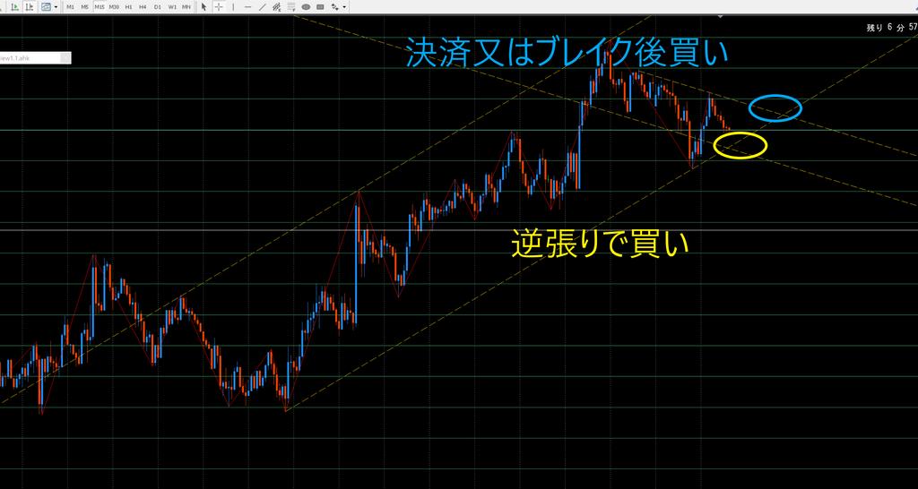 f:id:hogehoge_kato:20190121134507p:plain