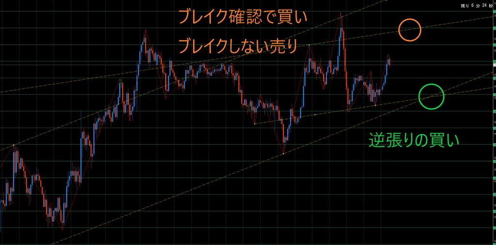 f:id:hogehoge_kato:20190124163211p:plain