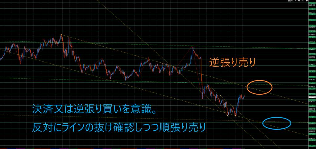 f:id:hogehoge_kato:20190201041958p:plain