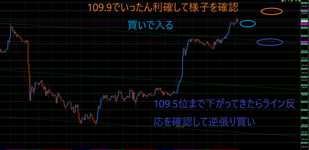 f:id:hogehoge_kato:20190204161640p:plain