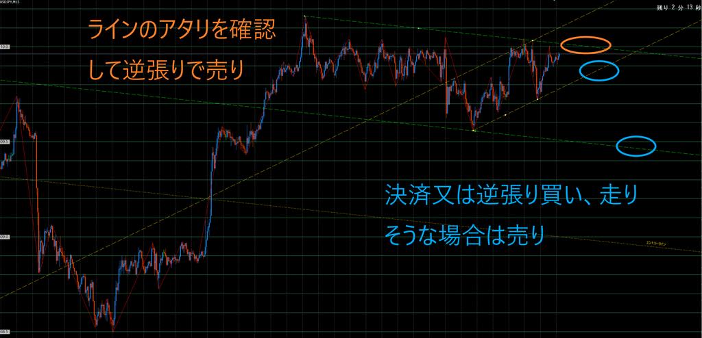 f:id:hogehoge_kato:20190207160525p:plain