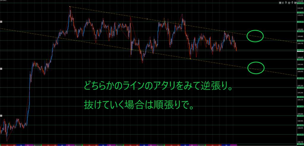 f:id:hogehoge_kato:20190209011004p:plain