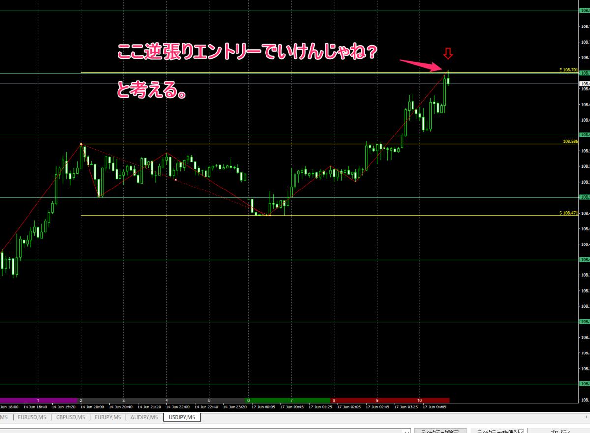 f:id:hogehoge_kato:20190617113222p:plain