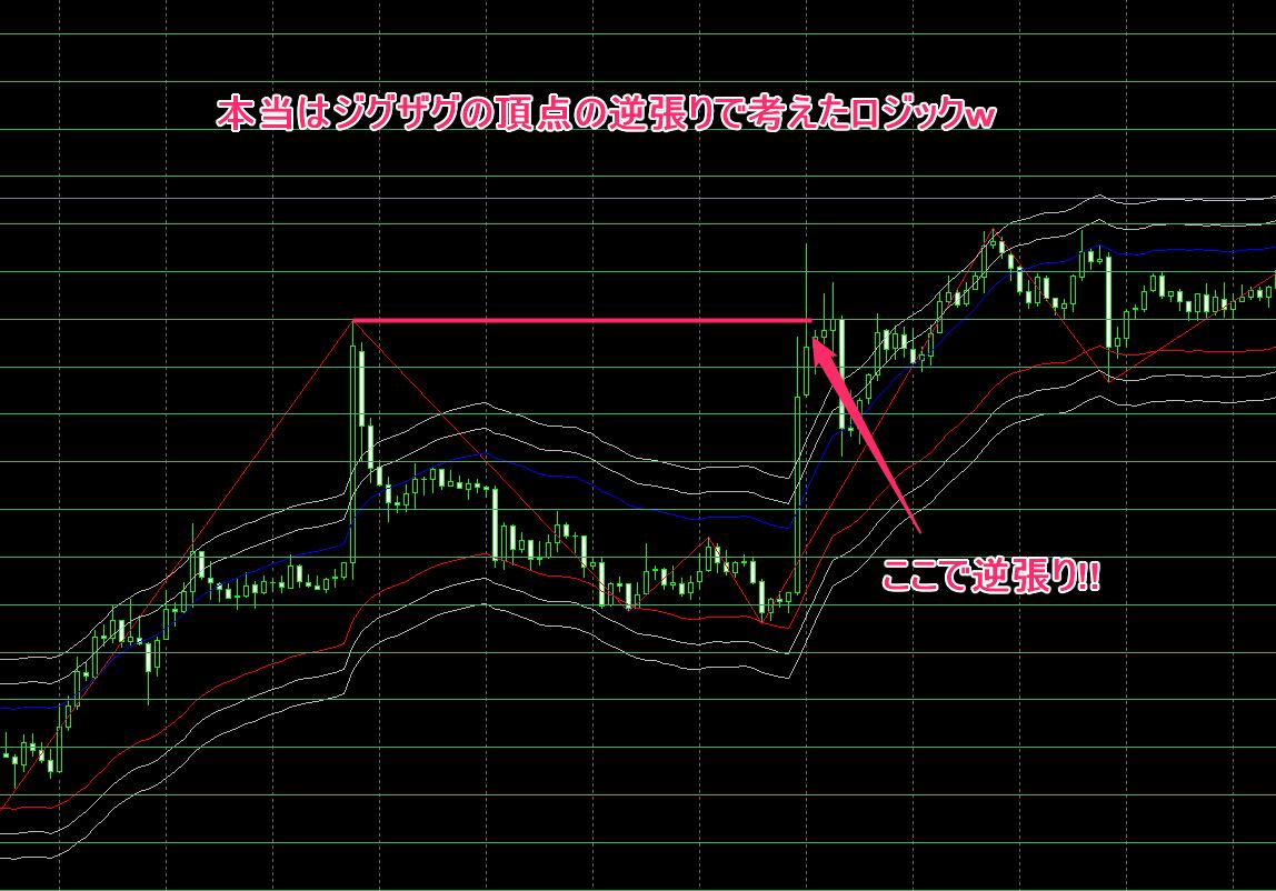 f:id:hogehoge_kato:20190828152622p:plain