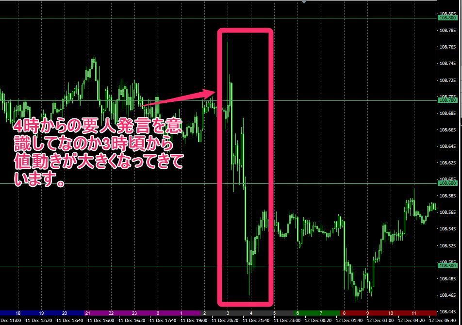f:id:hogehoge_kato:20191213040433p:plain