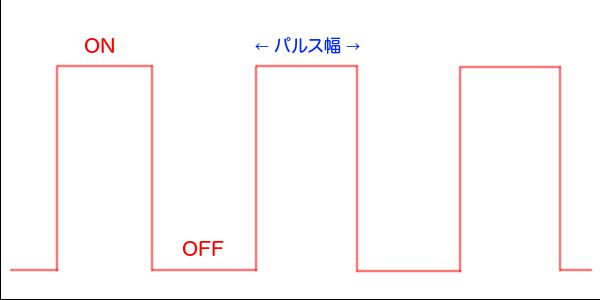 f:id:hogesuke_1:20160904041609p:plain