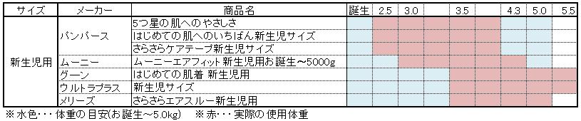 f:id:hoikumama:20161024224057p:plain