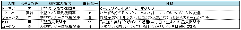 f:id:hoikumama:20161116214842p:plain