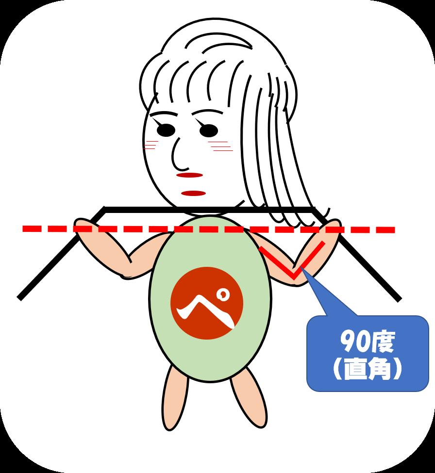 f:id:hojirimakuri:20190831093844p:plain