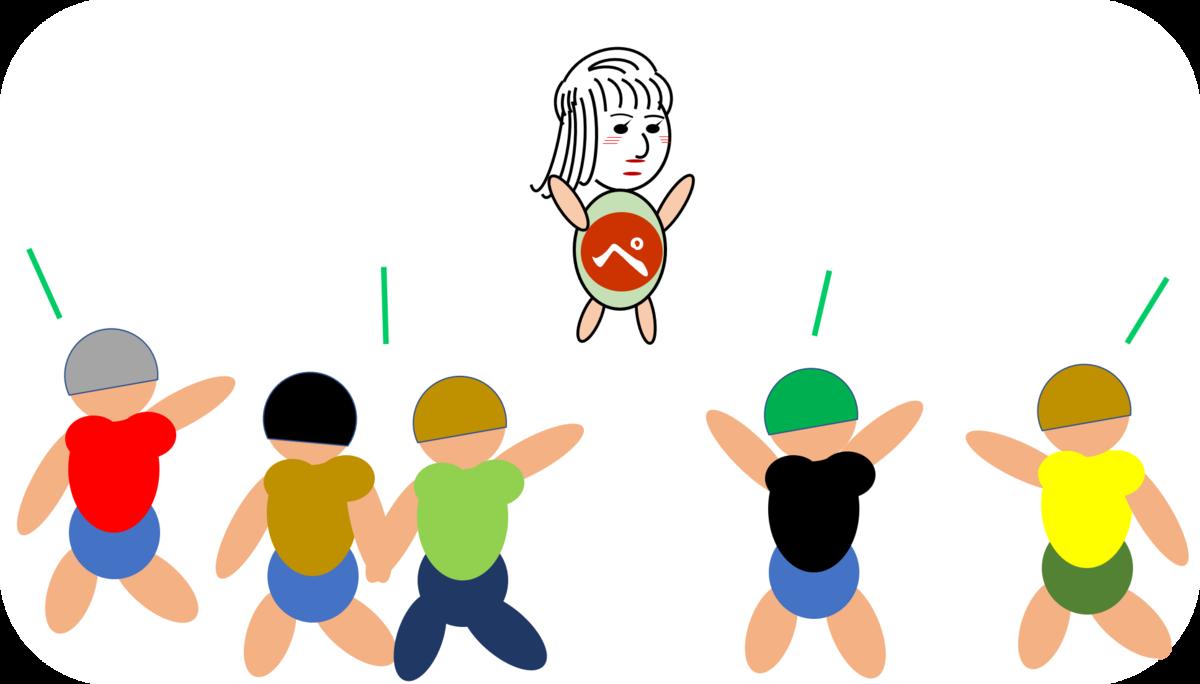f:id:hojirimakuri:20190831095526p:plain