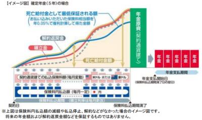 株価 伊予 銀行