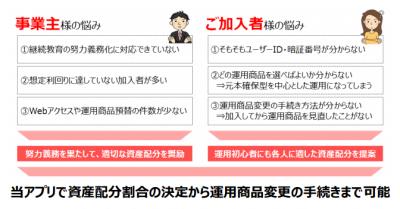 確定 年金 拠出 生命 日本 会社員の5人に1人が加入。「確定拠出年金(企業型)」のルールと、賢く使うポイントを解説