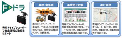 セブン-イレブン社用車、三井住友海上の「F-ドラ」・「FOUR SAFETY」を導入