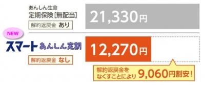 東京海上日動あんしん生命、従来より割安な保険料の「スマートあんしん定期」を発売