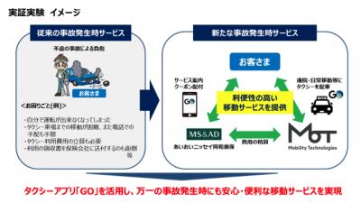 あいおいニッセイ同和損保、タクシーアプリ「GO」と実証実験を開始