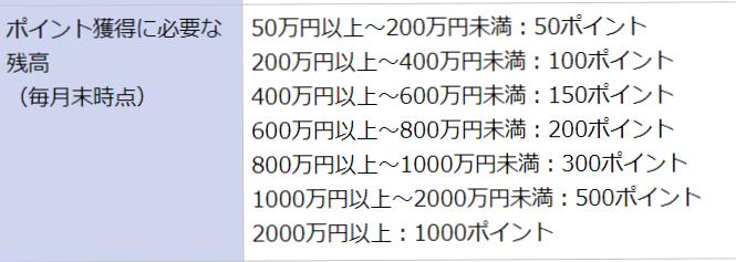 f:id:hokenmania21:20170902210152p:plain
