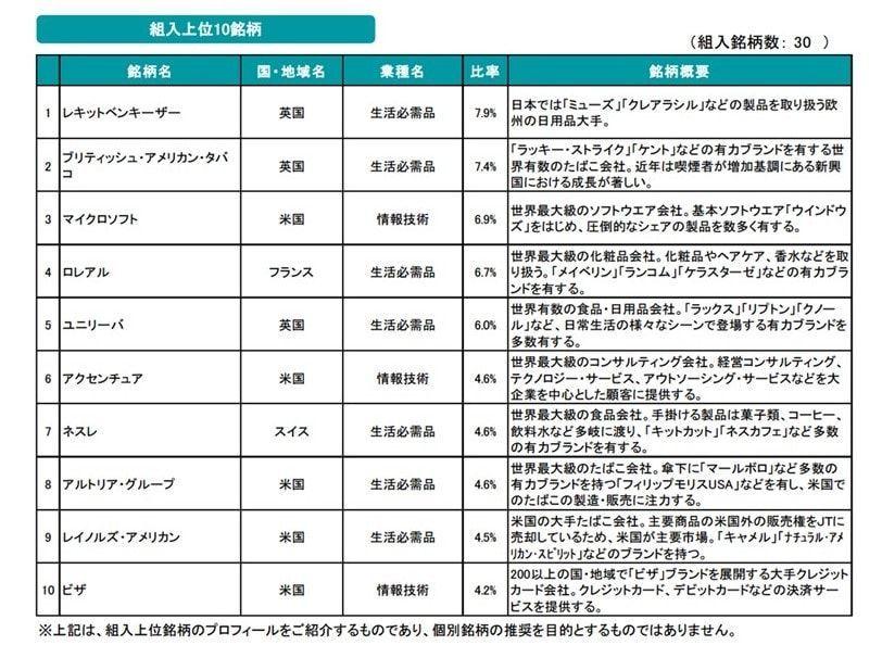 f:id:hokenmania21:20171216220355j:plain