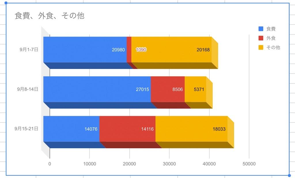 f:id:hokkaido_family:20180921201946j:image