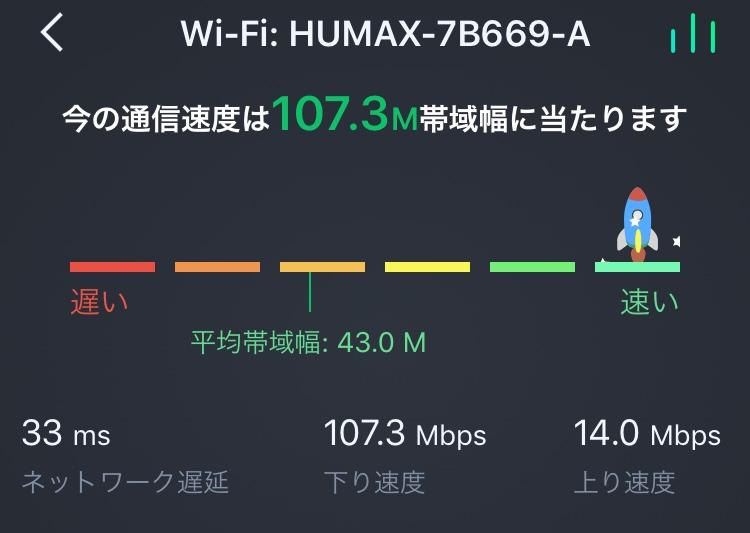 JCOM通信速度