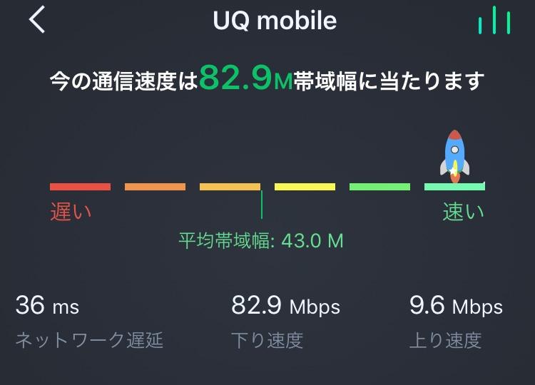UQ通信速度