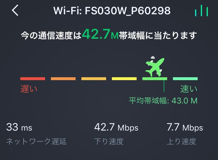 縛りなしwifi通信速度