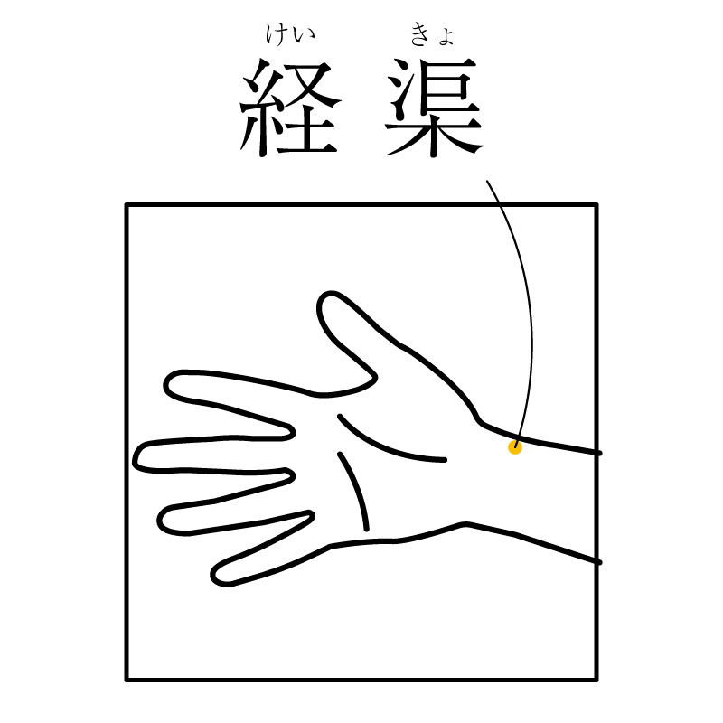 f:id:hokkaido_shinkyu:20191010173909j:plain