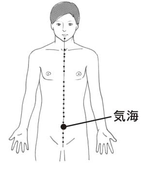 f:id:hokkaido_shinkyu:20200427125955j:plain