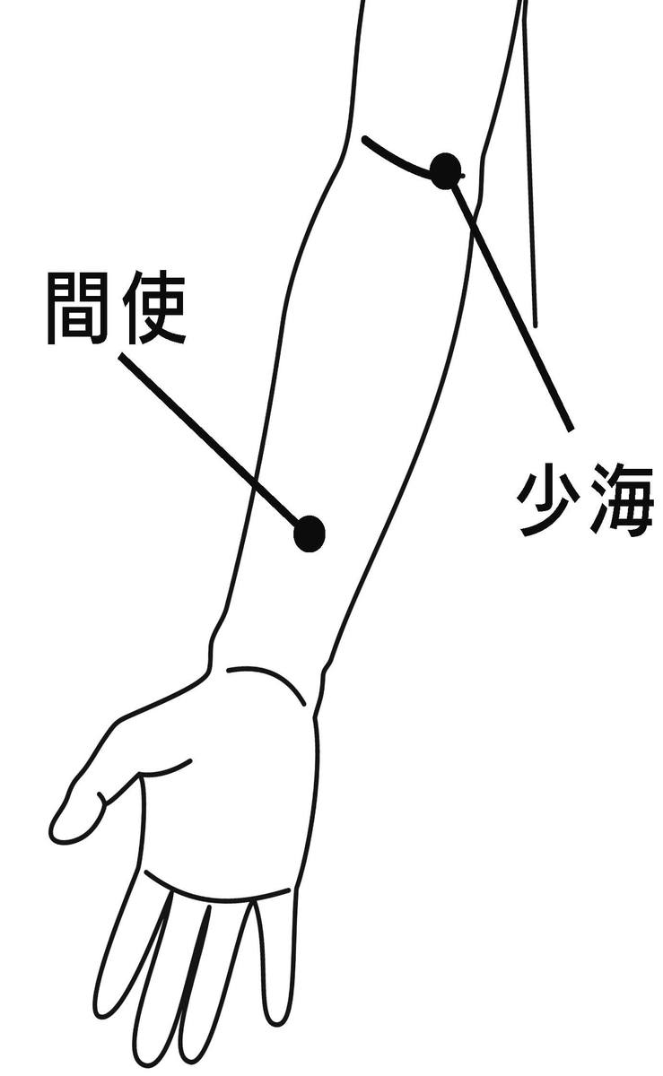 f:id:hokkaido_shinkyu:20200831172242j:plain