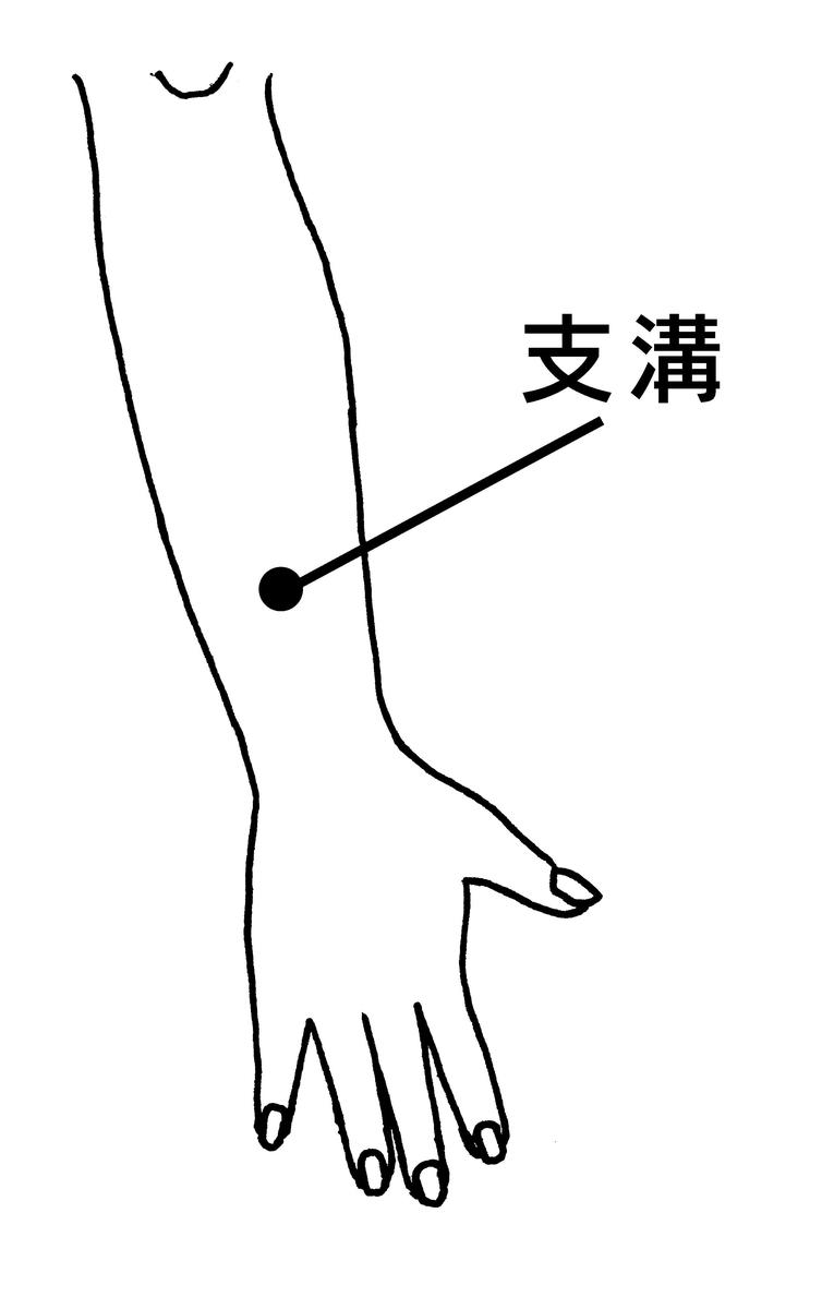 f:id:hokkaido_shinkyu:20200831172357j:plain