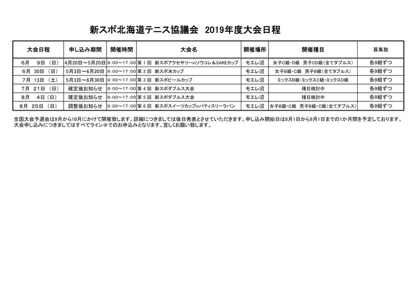f:id:hokkaido_tennis_sinsupo:20190507214417j:plain