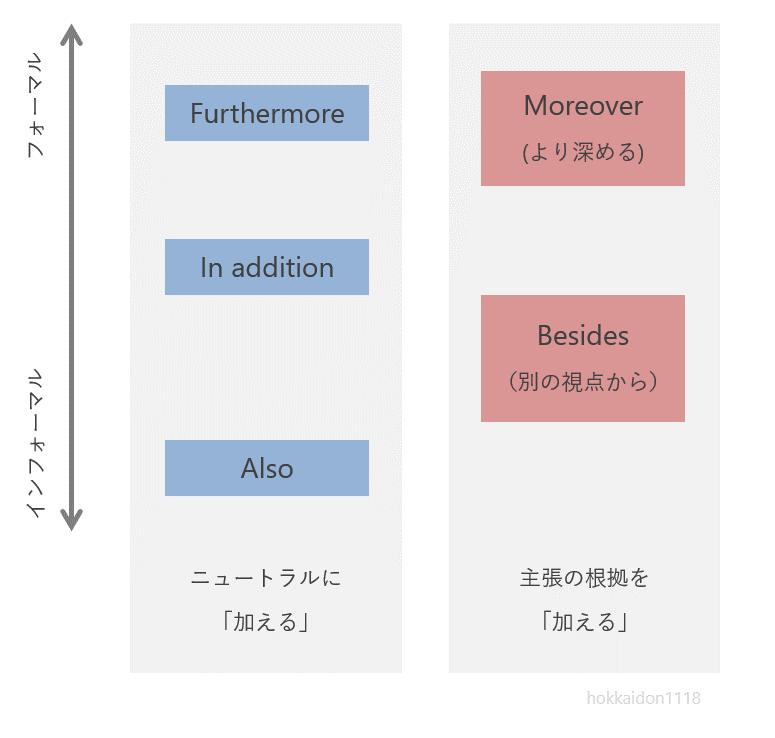 f:id:hokkaidon1118:20190127112259p:plain