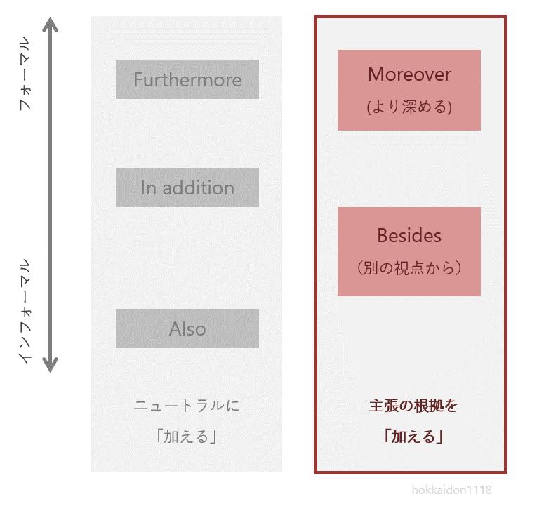 f:id:hokkaidon1118:20190127112308p:plain