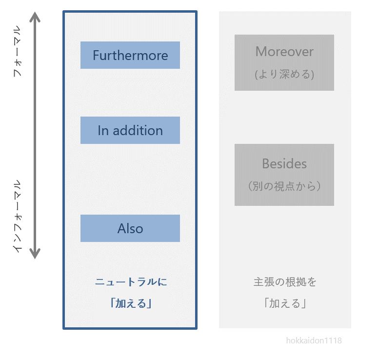 f:id:hokkaidon1118:20190127112313p:plain