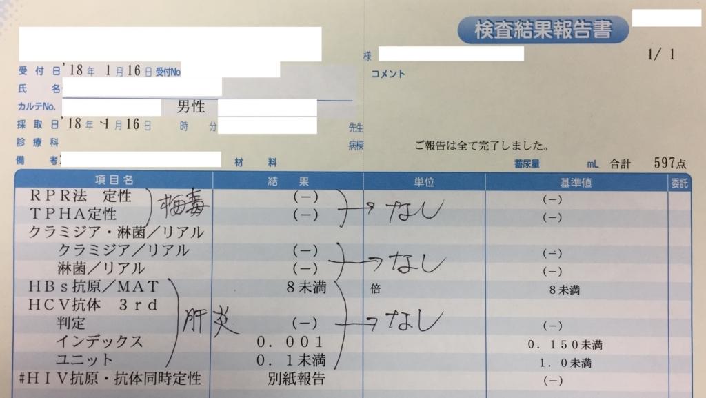 f:id:hokkaidoseishi:20180125150853j:plain