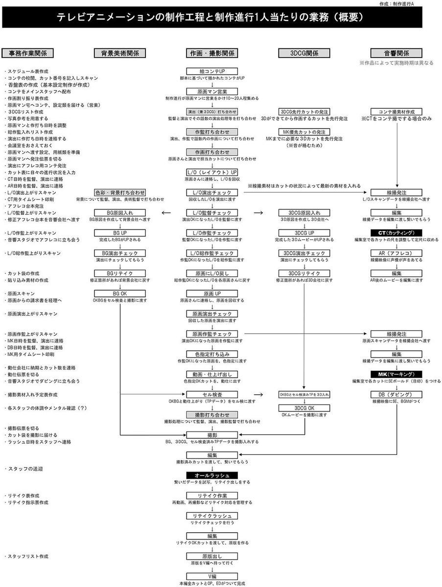 f:id:hokke-ookami:20190424222237j:image:w300