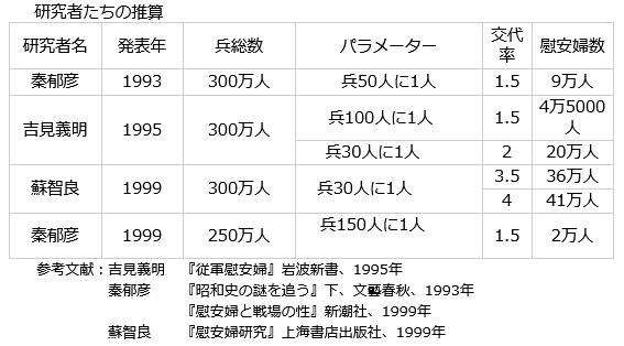 f:id:hokke-ookami:20210319235725p:plain
