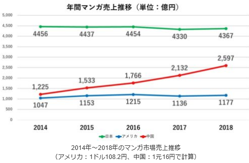 f:id:hokke-ookami:20210530231820p:plain