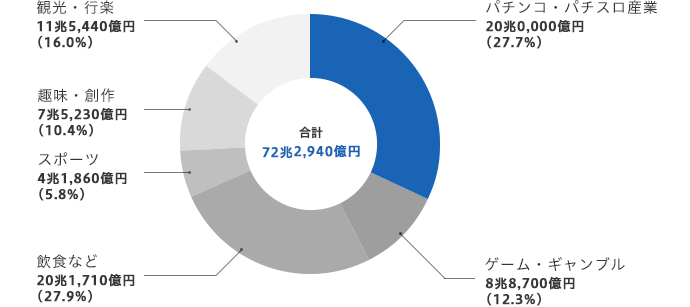 f:id:hokke-ookami:20211019230420p:plain