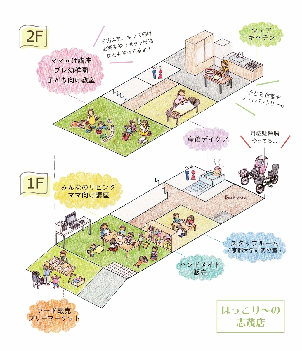 f:id:hokkori-uchiumi:20201010044235j:plain