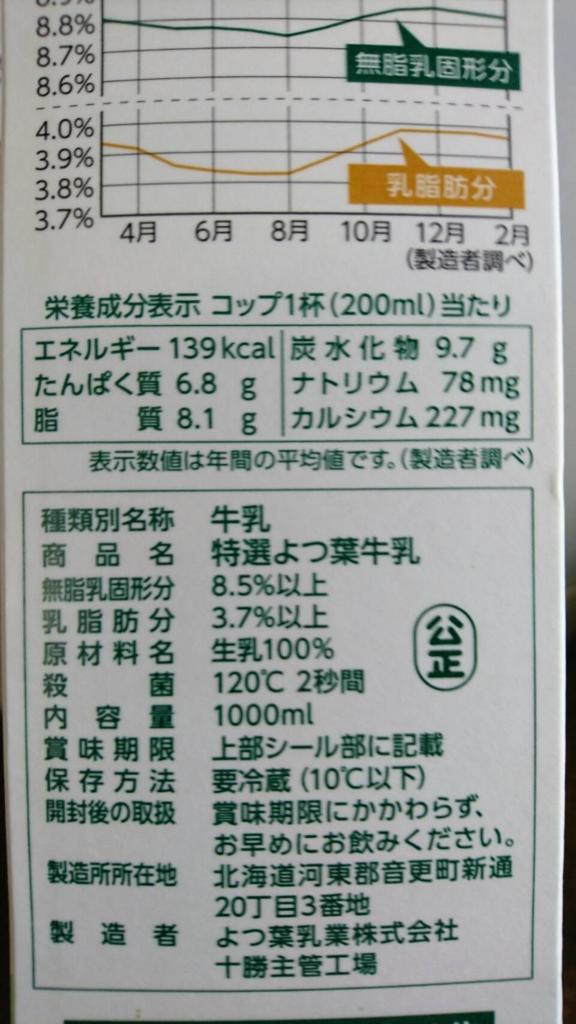 f:id:hokudai_nikki:20170130153100j:plain