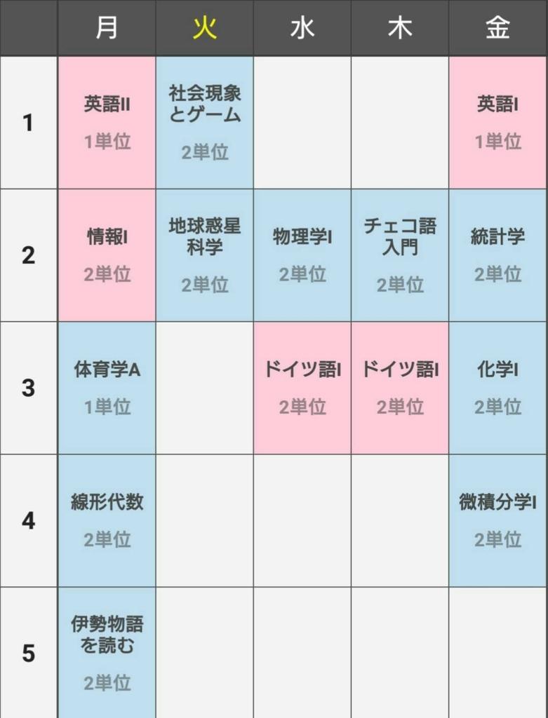 f:id:hokudai_nikki:20170718165050j:plain