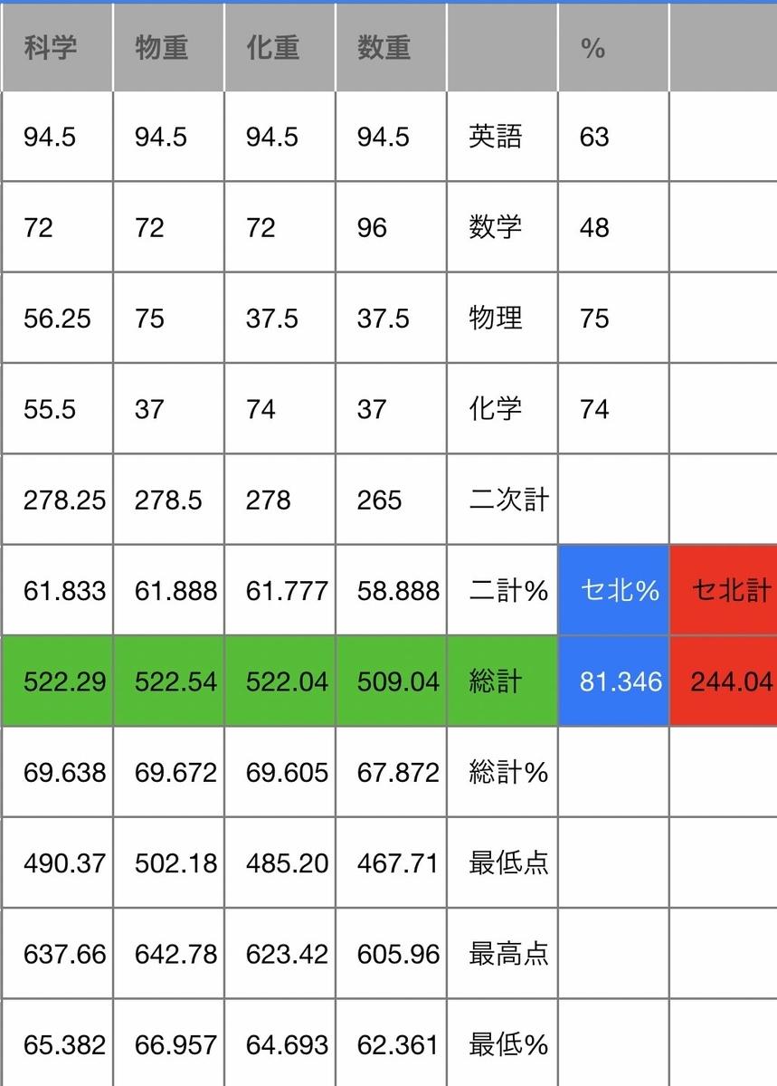 f:id:hokudaitya:20200422164127j:plain